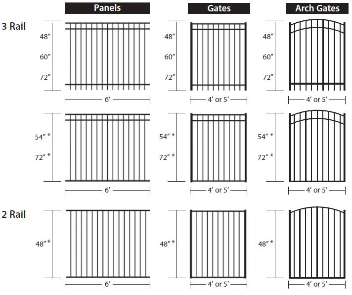 3 and 2 rail colonial fence